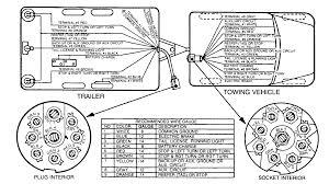 eso cords technical documents esco elkhart supply corporation 9 way cord diagram