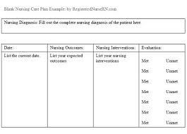 Nursing Care Plans Free Care Plan Examples For A Registered Nurses