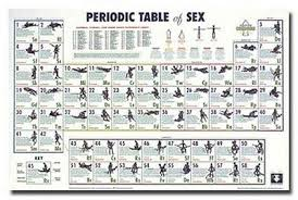 Sexercise Chart Sexercise Sex Positions Poster 24x36 College Funny 9420