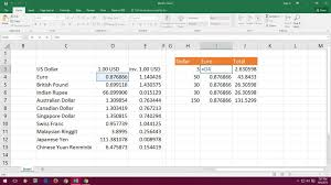 Money Conversion Chart Pesos To Dollars How To Add Real Time Currency Converter In Excel Sheet Calculate Currency Update