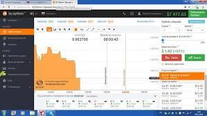 Опционы. волатильность и оценка стоимости. стратегии и методы опционной торговли купить самара