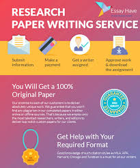 yourself essay writing meaning