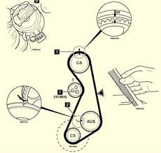 solved diagram of timing marks for vw jetta gl fixya diagram of timing marks for vw 1994 jetta 2 0 gl tdisline 477 jpg