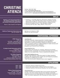 Dissertation Editing Services Collectiongovernmentaljurisdictions