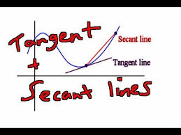 Secant Line Tangent And Secant Lines Youtube