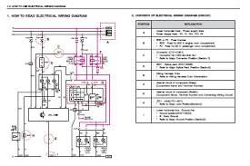 electrical wiring system pdf electrical image electrical wiring system pdf electrical auto wiring diagram on electrical wiring system pdf