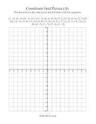 Quadrants Of Graphs Math Graph Paper Algebra Coordinate Axes