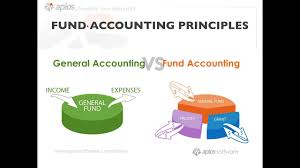 Nonprofit Accounting Overview For Accountants