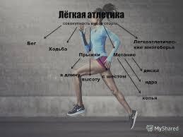 Лёгкой Атлетики Картинки лёгкой атлетики картинки