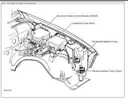 Pictures of wiring diagram 2000 chevy blazer engine diagrams co ls