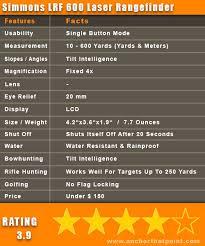simmons laser rangefinder. simmons lrf 600 tilt intelligence laser rangefinder facts