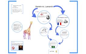 Darwin Vs Lamarck By Zahra Shah On Prezi