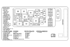 chevy aveo fuse box auto electrical wiring diagram thermastat location 2011 chevy aveo engine diagram