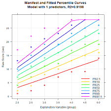 Ppvt Scoring Chart Cnorm Examples