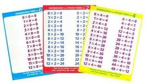 Abeka Arithmetic Tables And Fact Charts Grades 3 To 8