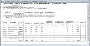 Распределение ндс косвенных расходов обнаружены расхождения данных Отчёт по практике Как писать