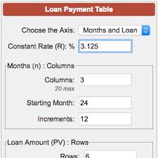 Loan Payment Table Generator