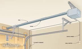 garage door motor replacement. Home Winsome Garage Door Motor Repair 1 Wonderful Opener With Living Room Great Openers Ideas Regarding Replacement