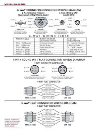 trailer wiring parts wiring diagram pro trailer wiring parts trailer wiring harness parts