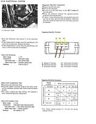 battery charging kawasaki vulcan 750 forum kawasaki vn750 forums Kawasaki Vulcan 750 Wiring Diagram if you're lucky, it's just the regulator pretty quick and easy replacement, and you can relocate it to a better location so it doesn't get so hot, kawasaki vulcan 750 wiring diagram
