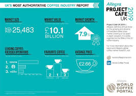 Tree Growth Rates Chart Uk World Coffee Portal 10 1bn Uk Coffee Shop Sector Achieves