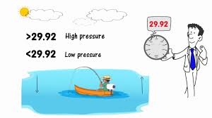 Barometric Pressure And Fishing Learn With Landers