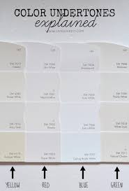 best ceiling white paint color.  Paint How To Choose A Paint Color 10 Tips To Help You Decide I Used Dover White  In The Breezeway This Was Best Off White For Lighting This Room For Best Ceiling Color X