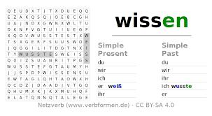 Worksheets | Verb wissen | Exercises for conjugation of German ...