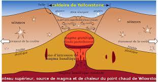 """Résultat de recherche d'images pour """"yellowstone carte"""""""