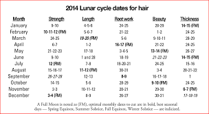 Cool Lunar Calendar Haircut Photos Of Haircuts Tutorials