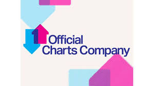 Singles Chart To Include Streaming Plays The Ransom Note