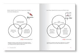 Design Your Life Studio Ayse Birsel How To Sketch A Life Plan Time