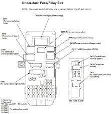 90 accord fuse box diagram wiring diagrams best 1990 honda accord fuse box wiring diagram data 95 accord fuse box diagram 1990 honda accord