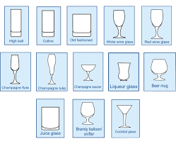 Images For > Types Of Cocktail Glasses