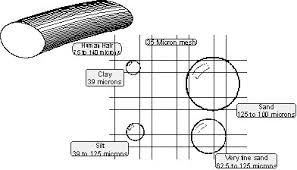 mps racing faqs micron illustration