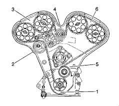 2005 hyundai elantra timing belt diagram wiring diagram for car idler pulley engine