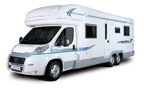 Small Picture Little Known Tips for Buying a Used Motorhome