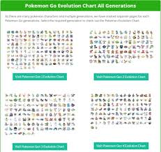 Pokemon Go Evolution Chart Cp How To Evolve Pokemon Chart Hawkshoop