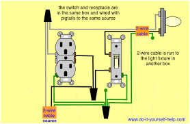 wiring diagrams double gang box do it yourself help com Plug 3 Wire Bx Switche light switch and outlet in same box