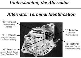 Alternator Wiring Diagram Vehicles