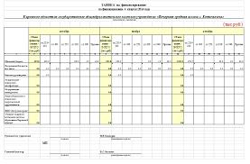 Особенности организации финансов бюджетной организации на примере  Особенности организации финансов бюджетной организации на примере КОГОКУ Вечерней средней школы г Котельнича