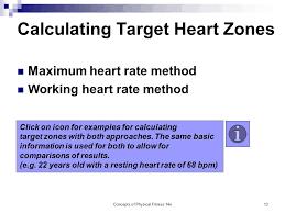 calculating target heart zones