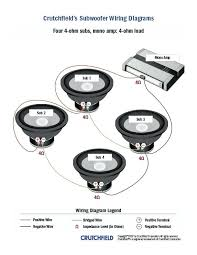 subwoofer wiring diagram dual 1 ohm diagrams sonic 2 subs mono subwoofer wiring diagram dual 1 ohm if this setup loud enough for you get a more sub wiring diagram 4 ohm