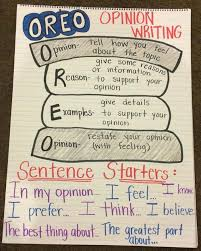 36 Awesome Anchor Charts For Teaching Writing Teaching
