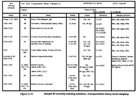 army schedule form army pt