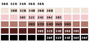 European To Us Bra Size Chart Why Is Bra Sizing So F Ked Up And Can Anyone Fix It