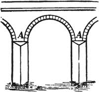 Abutment Definition Abutment Article About Abutment By The Free Dictionary