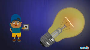 How Does A Tungsten Light Bulb Work How Does A Light Bulb Work Mocomi Kids