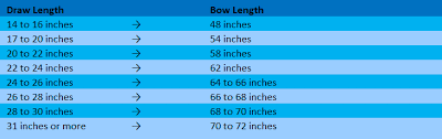 Bow Size Chart The Complete Guide To Archery