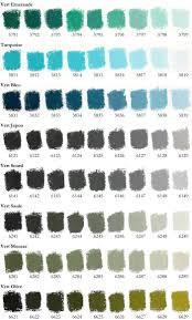 Pastel Progress Colour Charts